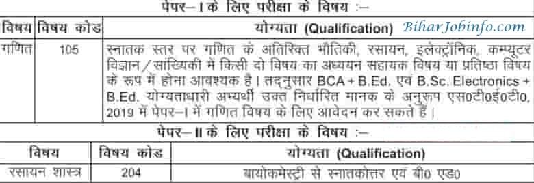 Bihar TET Exam New Subject included